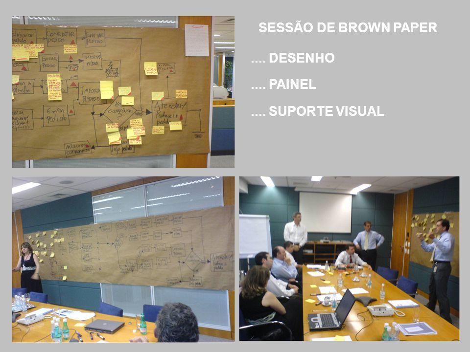 SESSÃO DE BROWN PAPER.... DESENHO.... PAINEL.... SUPORTE VISUAL
