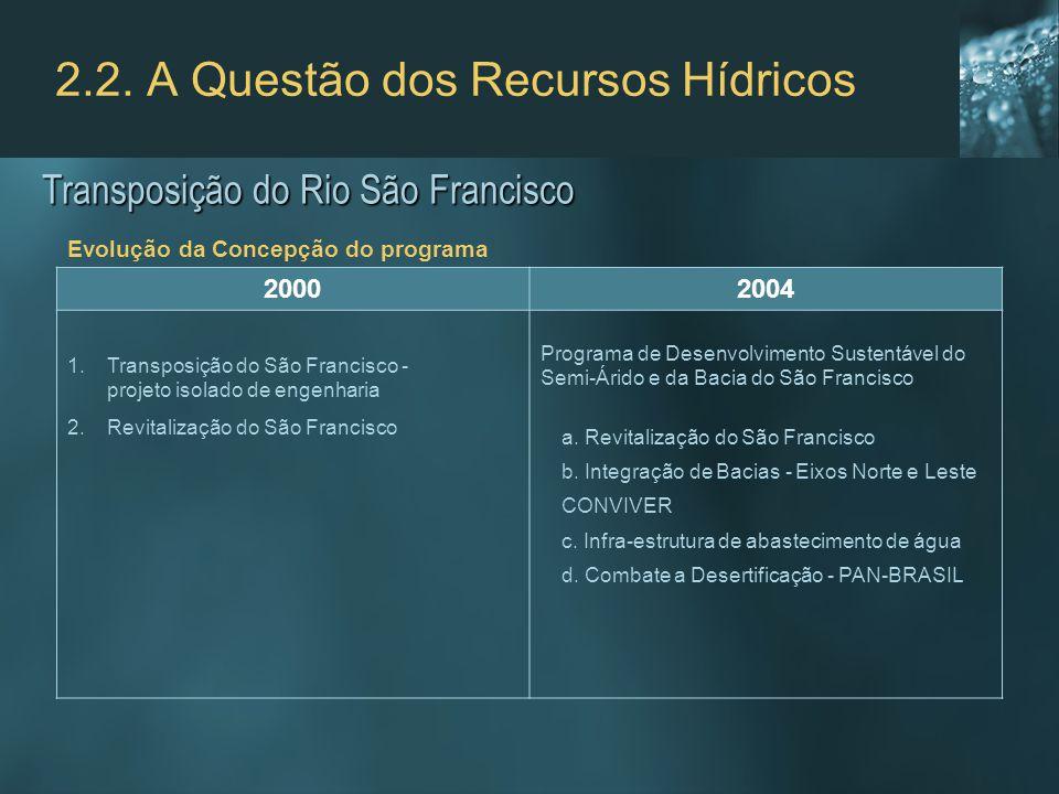 2.2. A Questão dos Recursos Hídricos Evolução da Concepção do programa 20002004 1.Transposição do São Francisco - projeto isolado de engenharia 2.Revi