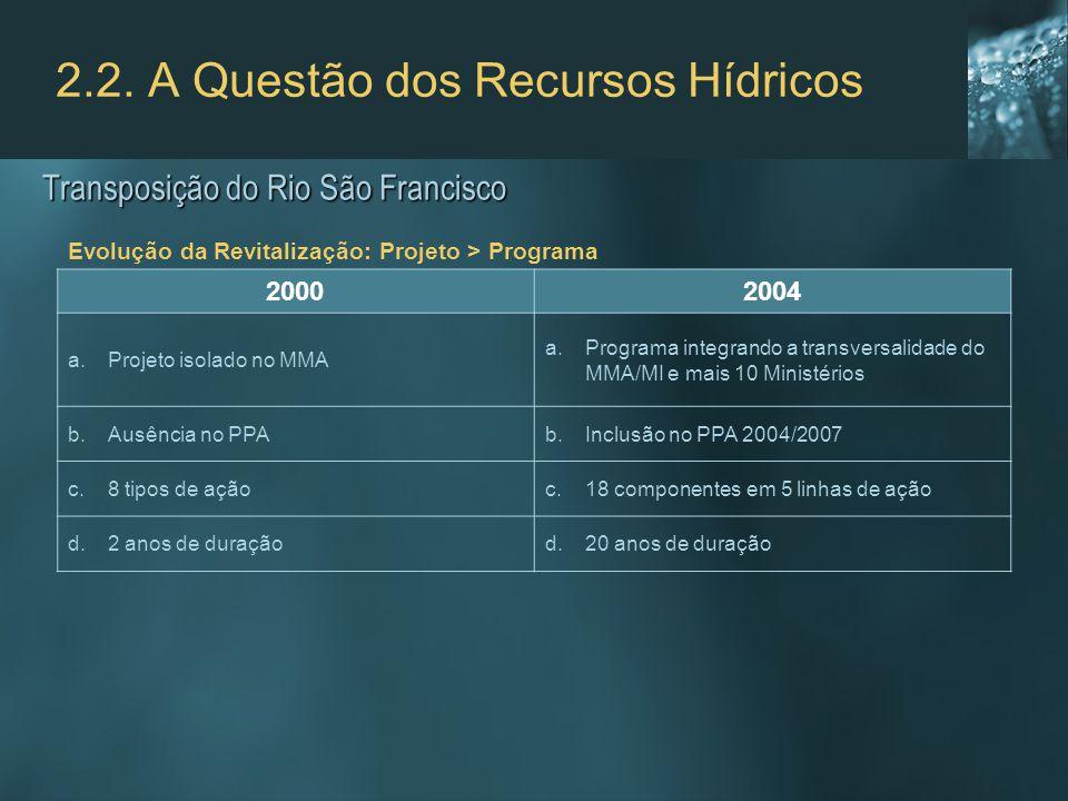 2.2. A Questão dos Recursos Hídricos Transposição do Rio São Francisco Evolução da Revitalização: Projeto > Programa 20002004 a.Projeto isolado no MMA