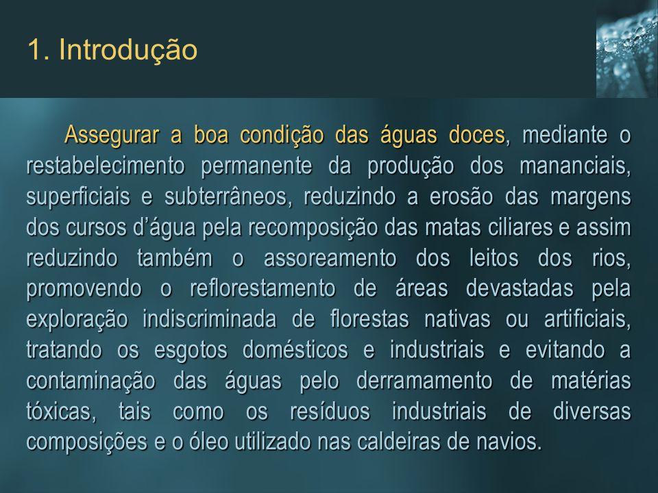 2.Panorama Atual e Perspectivas para o Setor no Brasil 2.1.