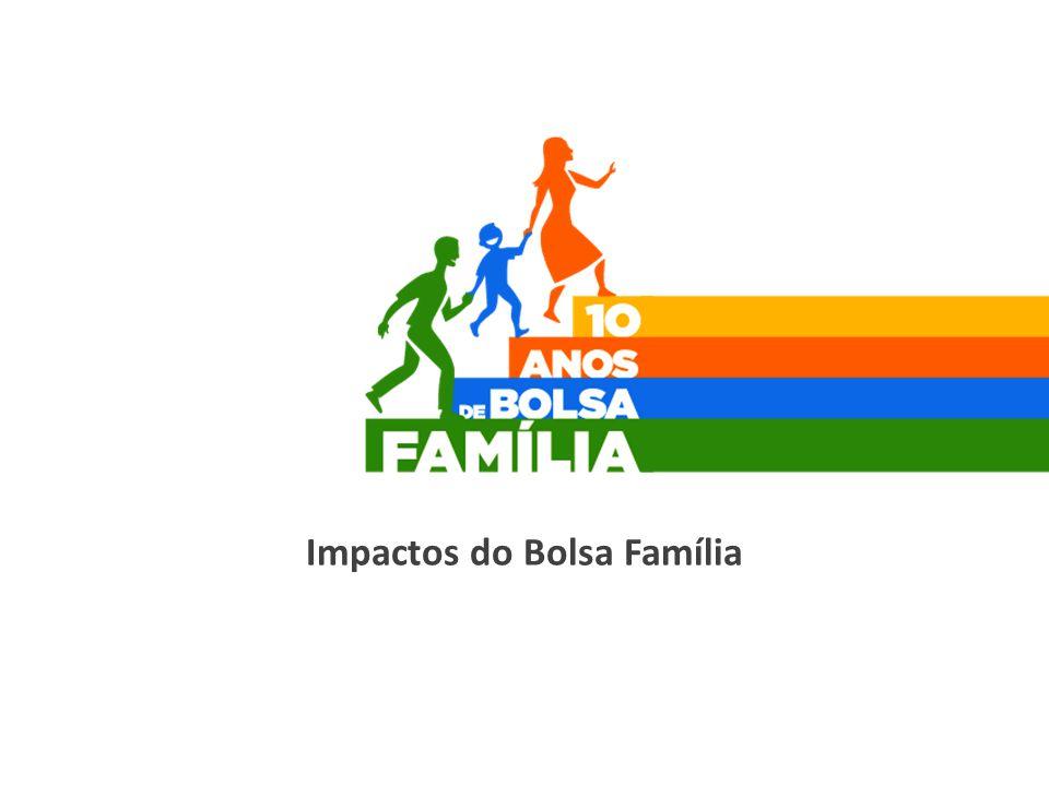 A DUCAÇÃO DAS CRIANÇAS DO BOLSA FAMÍLI Impactos do Bolsa Família
