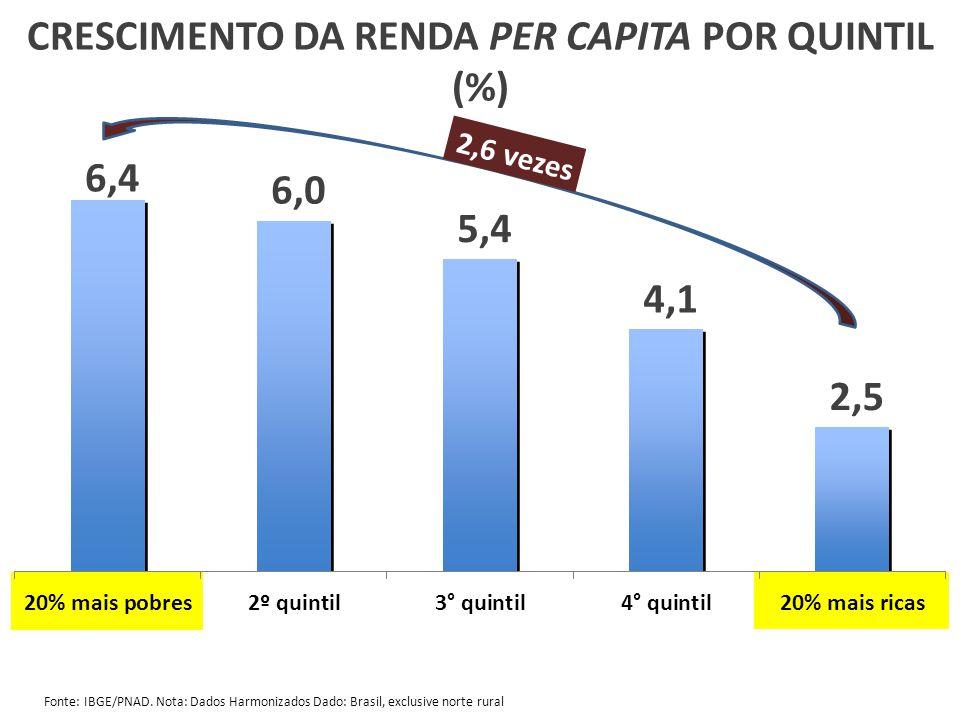 no âmbito do (2011 a fev./2014) Fotos: Ana Nascimento ASCOM/MDS 524,1 mil cisternas entregues 851,7 mil cisternas entregues de 2003 a fev./2014 cisternas entregues no Ceará (2011 a fev./2014) 129,4 mil (2003 a fev./2014) 190,6 mil