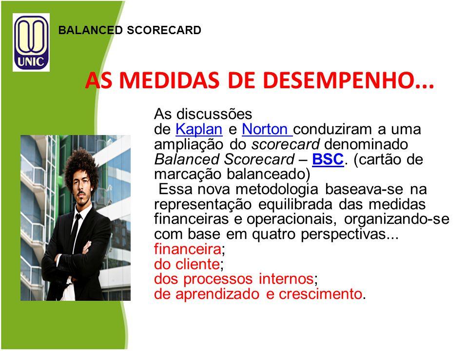 AS MEDIDAS DE DESEMPENHO... BALANCED SCORECARD As discussões de Kaplan e Norton conduziram a uma ampliação do scorecard denominado Balanced Scorecard
