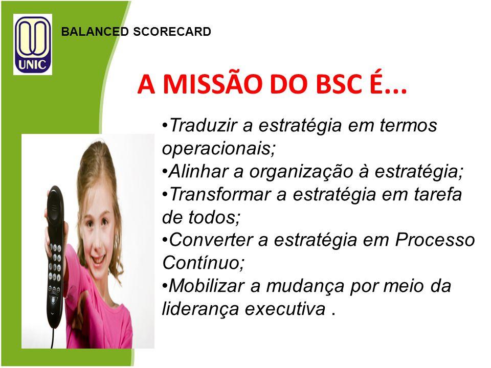 A MISSÃO DO BSC É... BALANCED SCORECARD Traduzir a estratégia em termos operacionais; Alinhar a organização à estratégia; Transformar a estratégia em