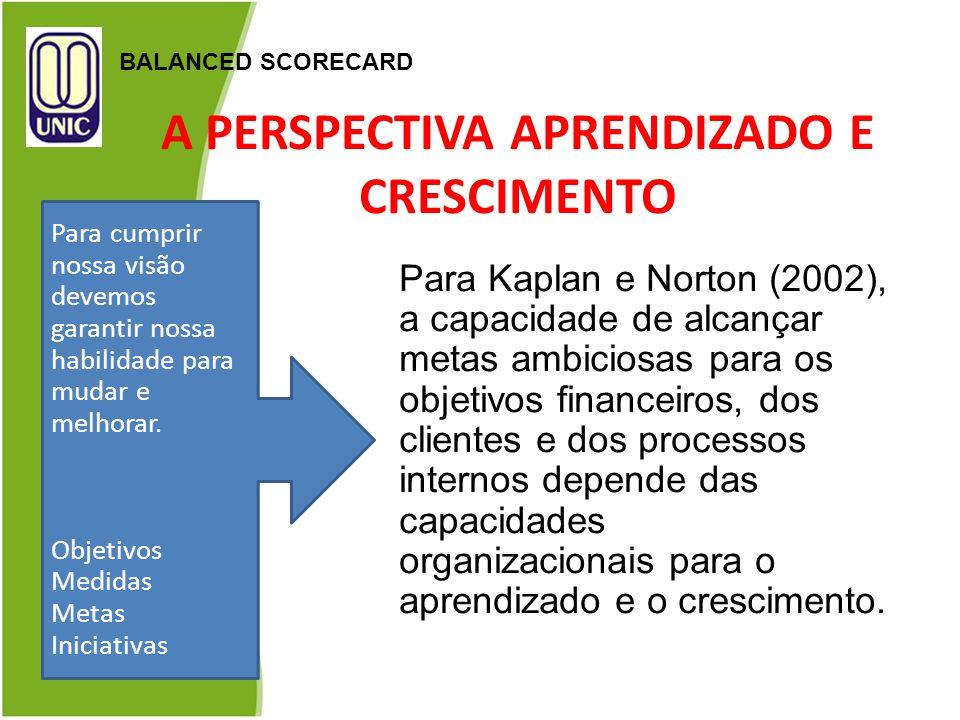 A PERSPECTIVA APRENDIZADO E CRESCIMENTO BALANCED SCORECARD Para Kaplan e Norton (2002), a capacidade de alcançar metas ambiciosas para os objetivos fi