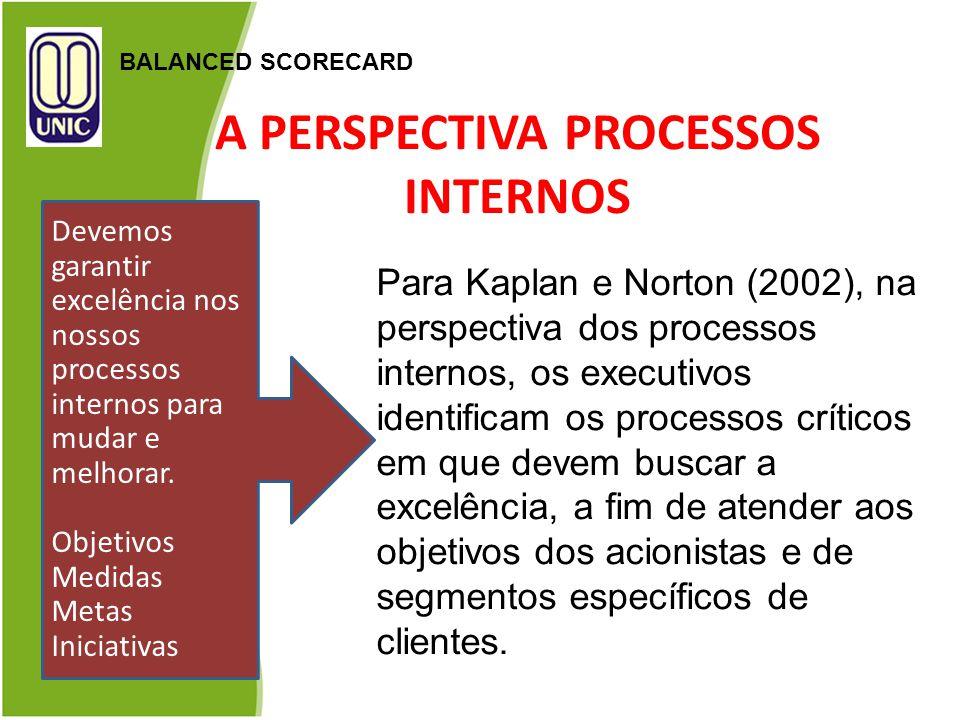 A PERSPECTIVA PROCESSOS INTERNOS BALANCED SCORECARD Para Kaplan e Norton (2002), na perspectiva dos processos internos, os executivos identificam os p