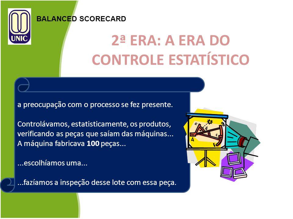 2ª ERA: A ERA DO CONTROLE ESTATÍSTICO BALANCED SCORECARD a preocupação com o processo se fez presente. Controlávamos, estatisticamente, os produtos, v