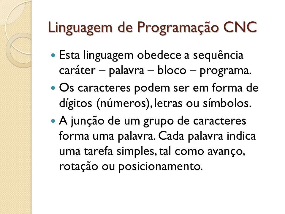 Linguagem de Programação CNC Esta linguagem obedece a sequência caráter – palavra – bloco – programa.