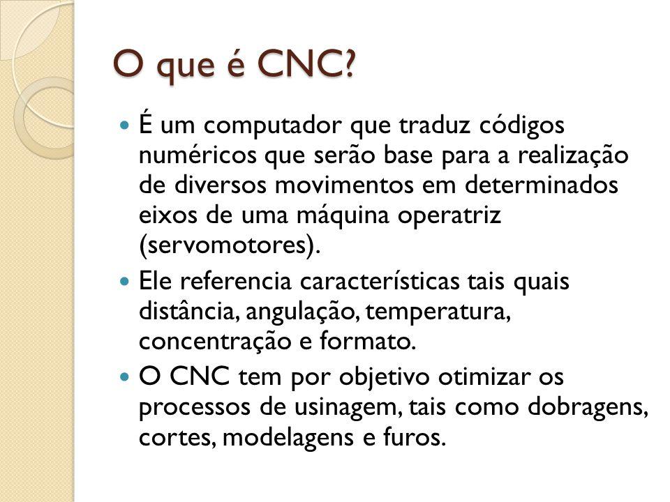 O que é CNC.