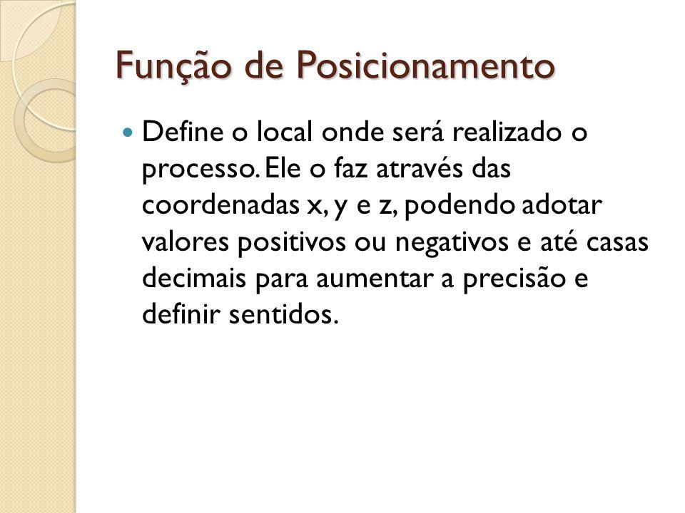 Função de Posicionamento Define o local onde será realizado o processo.