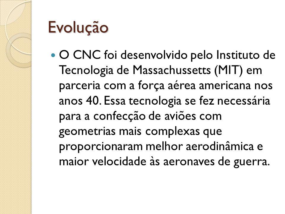 Evolução O CNC foi desenvolvido pelo Instituto de Tecnologia de Massachussetts (MIT) em parceria com a força aérea americana nos anos 40.