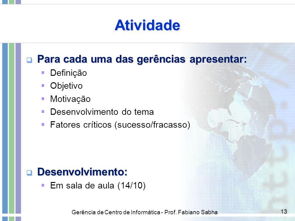 Gerência de Centro de Informática - Prof. Fabiano Sabha 13 Atividade  Para cada uma das gerências apresentar:  Definição  Objetivo  Motivação  De