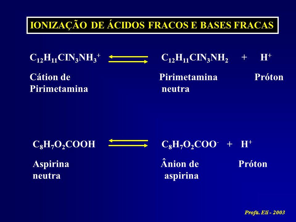 IONIZAÇÃO DE ÁCIDOS FRACOS E BASES FRACAS C 12 H 11 CIN 3 NH 3 + C 12 H 11 CIN 3 NH 2 + H + Cátion de Pirimetamina Próton Pirimetamina neutra C 8 H 7