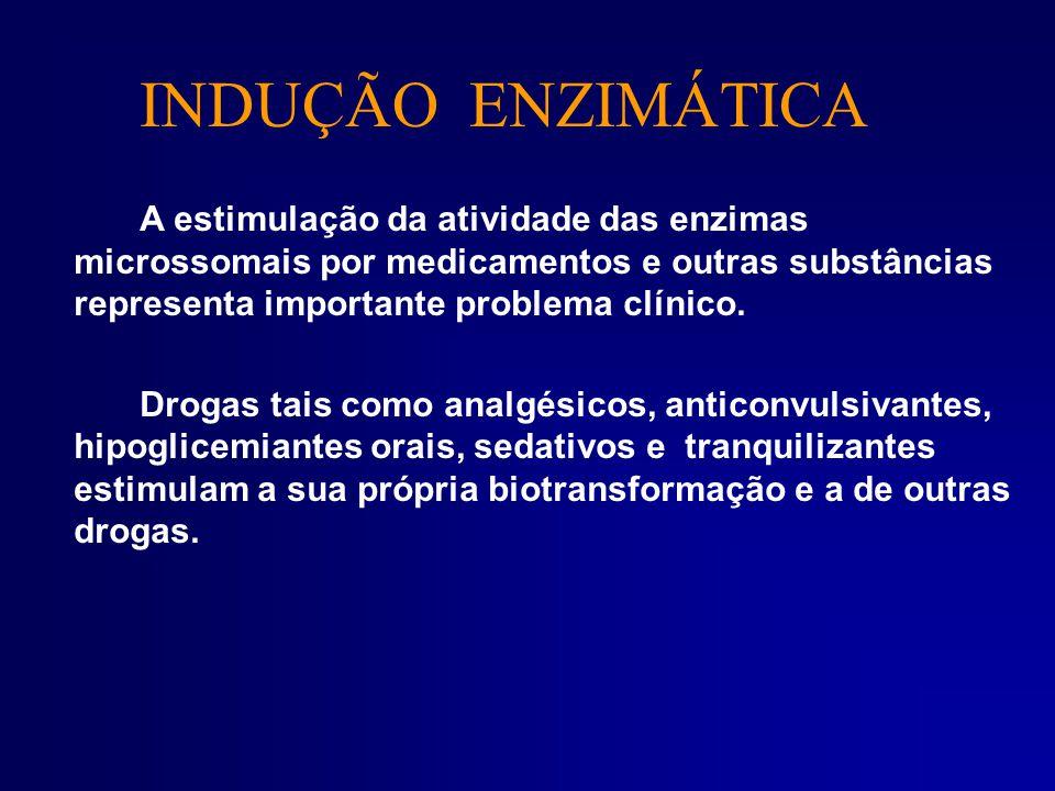 INDUÇÃO ENZIMÁTICA A estimulação da atividade das enzimas microssomais por medicamentos e outras substâncias representa importante problema clínico. D