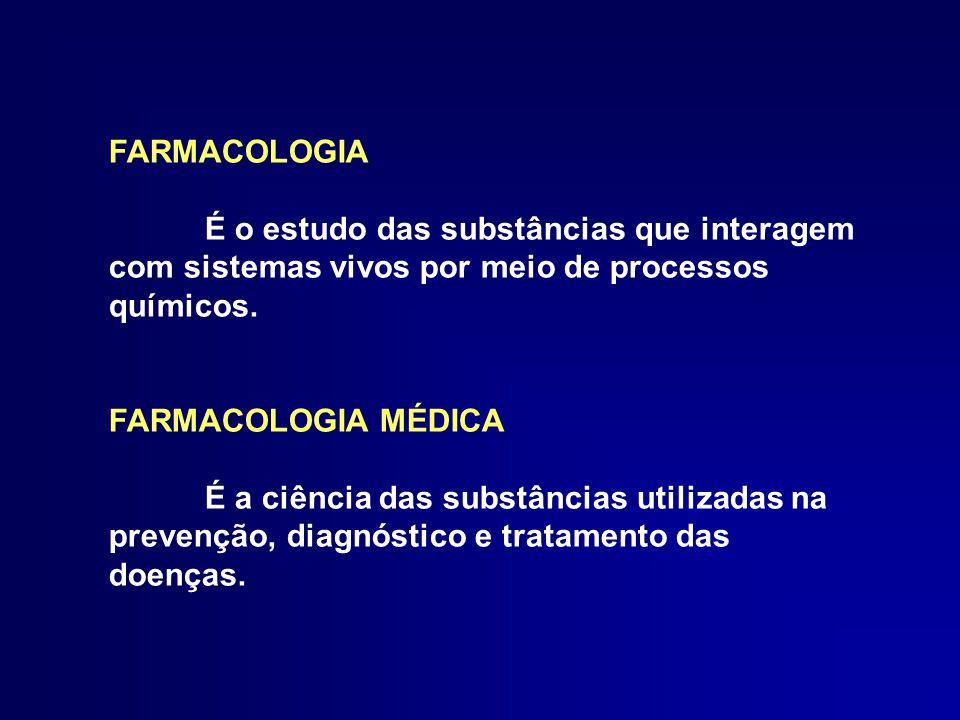 FARMACOLOGIA É o estudo das substâncias que interagem com sistemas vivos por meio de processos químicos. FARMACOLOGIA MÉDICA É a ciência das substânci