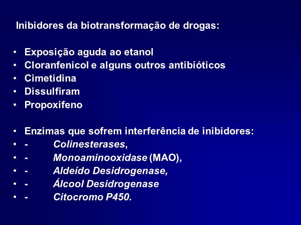 Inibidores da biotransformação de drogas: Exposição aguda ao etanol Cloranfenicol e alguns outros antibióticos Cimetidina Dissulfiram Propoxifeno Enzi