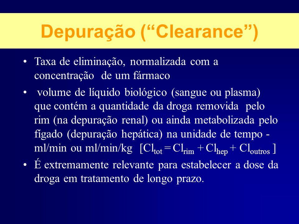 """Depuração (""""Clearance"""") Taxa de eliminação, normalizada com a concentração de um fármaco volume de líquido biológico (sangue ou plasma) que contém a q"""