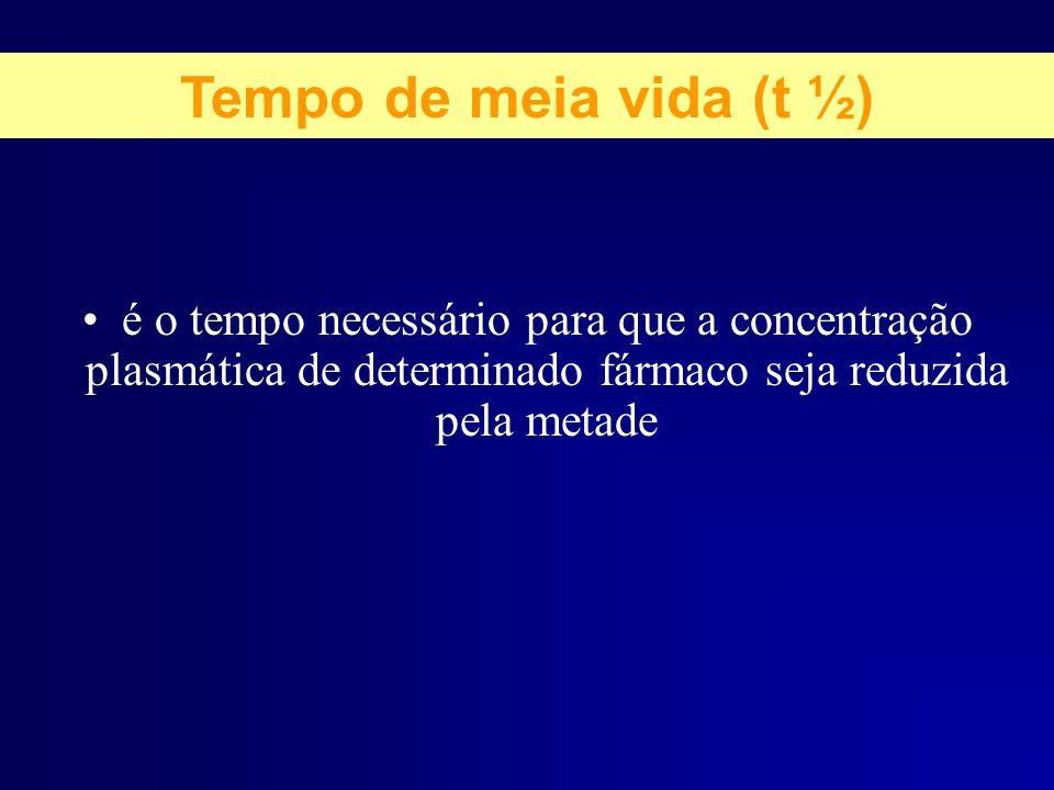 Tempo de meia vida (t ½) é o tempo necessário para que a concentração plasmática de determinado fármaco seja reduzida pela metade