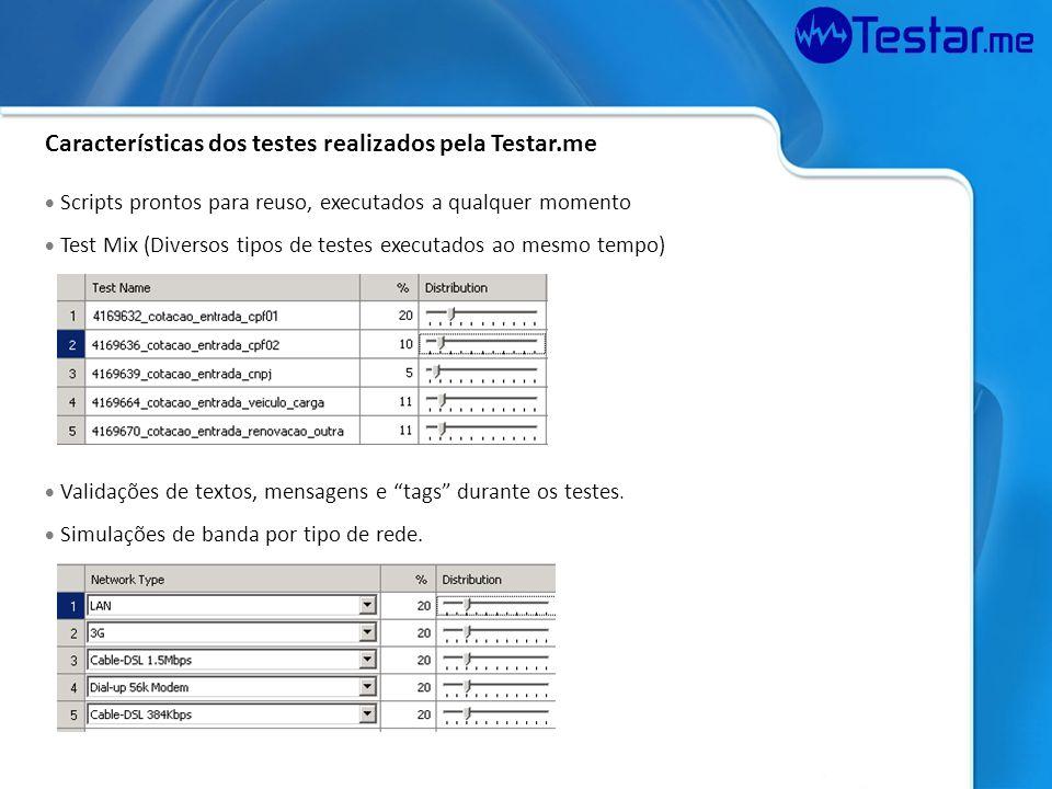 Características dos testes realizados pela Testar.me  Scripts prontos para reuso, executados a qualquer momento  Test Mix (Diversos tipos de testes