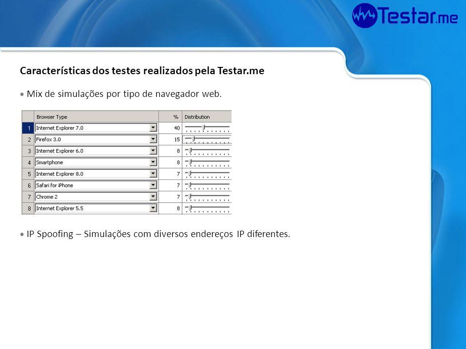 Características dos testes realizados pela Testar.me  Mix de simulações por tipo de navegador web.  IP Spoofing – Simulações com diversos endereços