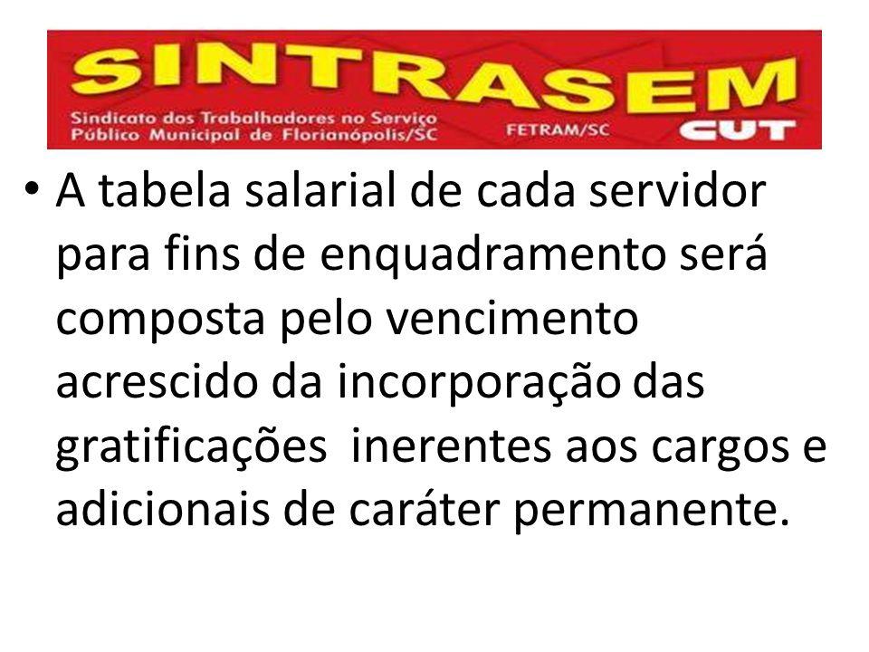 A tabela salarial de cada servidor para fins de enquadramento será composta pelo vencimento acrescido da incorporação das gratificações inerentes aos