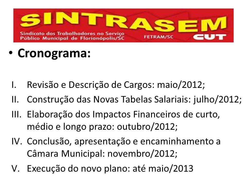 Cronograma: I.Revisão e Descrição de Cargos: maio/2012; II.Construção das Novas Tabelas Salariais: julho/2012; III.Elaboração dos Impactos Financeiros