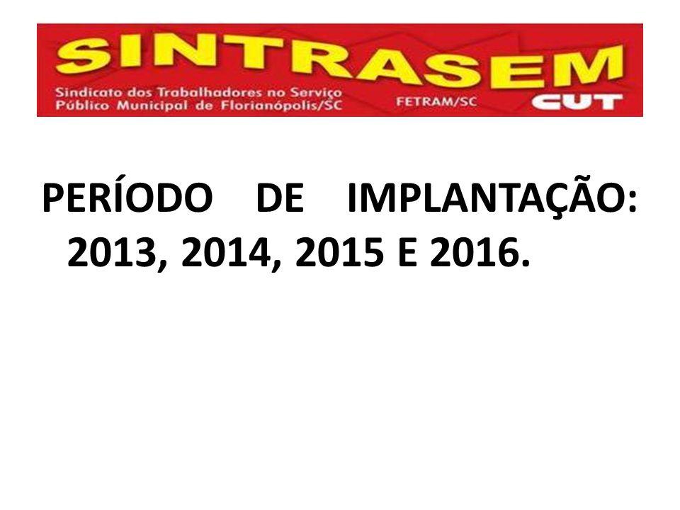 PERÍODO DE IMPLANTAÇÃO: 2013, 2014, 2015 E 2016.