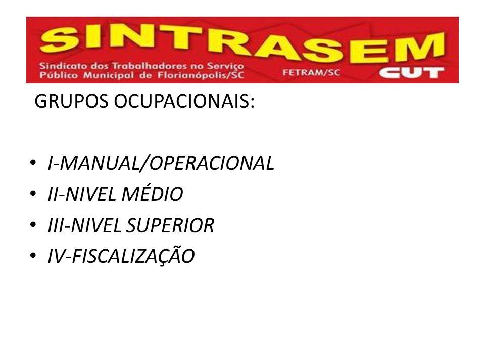 / GRUPOS OCUPACIONAIS: I-MANUAL/OPERACIONAL II-NIVEL MÉDIO III-NIVEL SUPERIOR IV-FISCALIZAÇÃO
