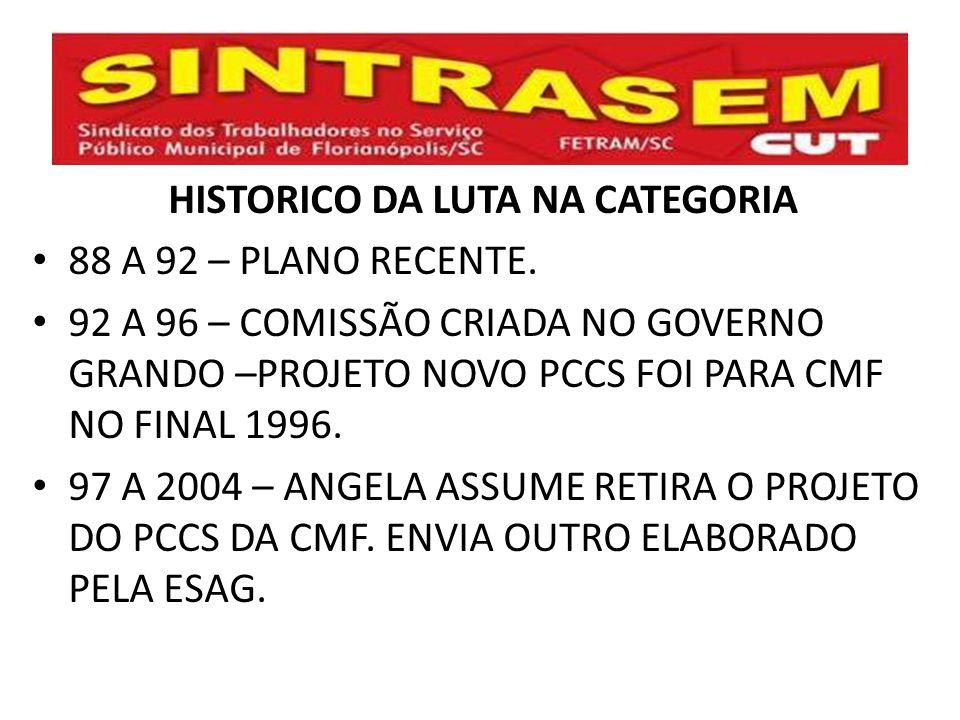HISTORICO DA LUTA NA CATEGORIA 88 A 92 – PLANO RECENTE. 92 A 96 – COMISSÃO CRIADA NO GOVERNO GRANDO –PROJETO NOVO PCCS FOI PARA CMF NO FINAL 1996. 97
