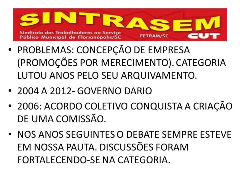 PROBLEMAS: CONCEPÇÃO DE EMPRESA (PROMOÇÕES POR MERECIMENTO). CATEGORIA LUTOU ANOS PELO SEU ARQUIVAMENTO. 2004 A 2012- GOVERNO DARIO 2006: ACORDO COLET