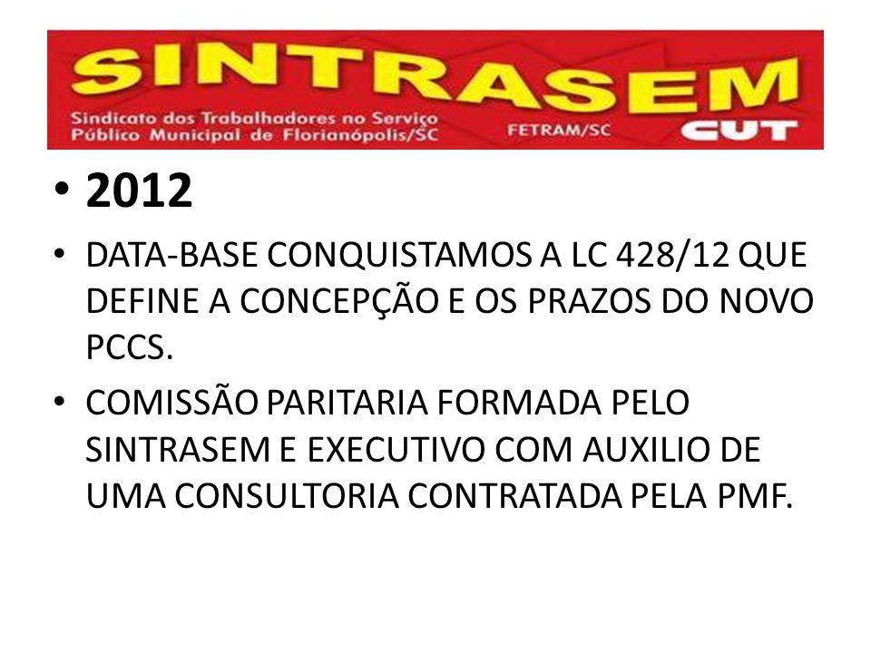 2012 DATA-BASE CONQUISTAMOS A LC 428/12 QUE DEFINE A CONCEPÇÃO E OS PRAZOS DO NOVO PCCS. COMISSÃO PARITARIA FORMADA PELO SINTRASEM E EXECUTIVO COM AUX
