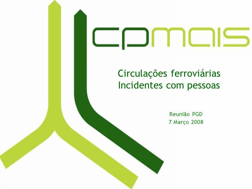 Circulações ferroviárias Incidentes com pessoas Reunião PGD 7 Março 2008