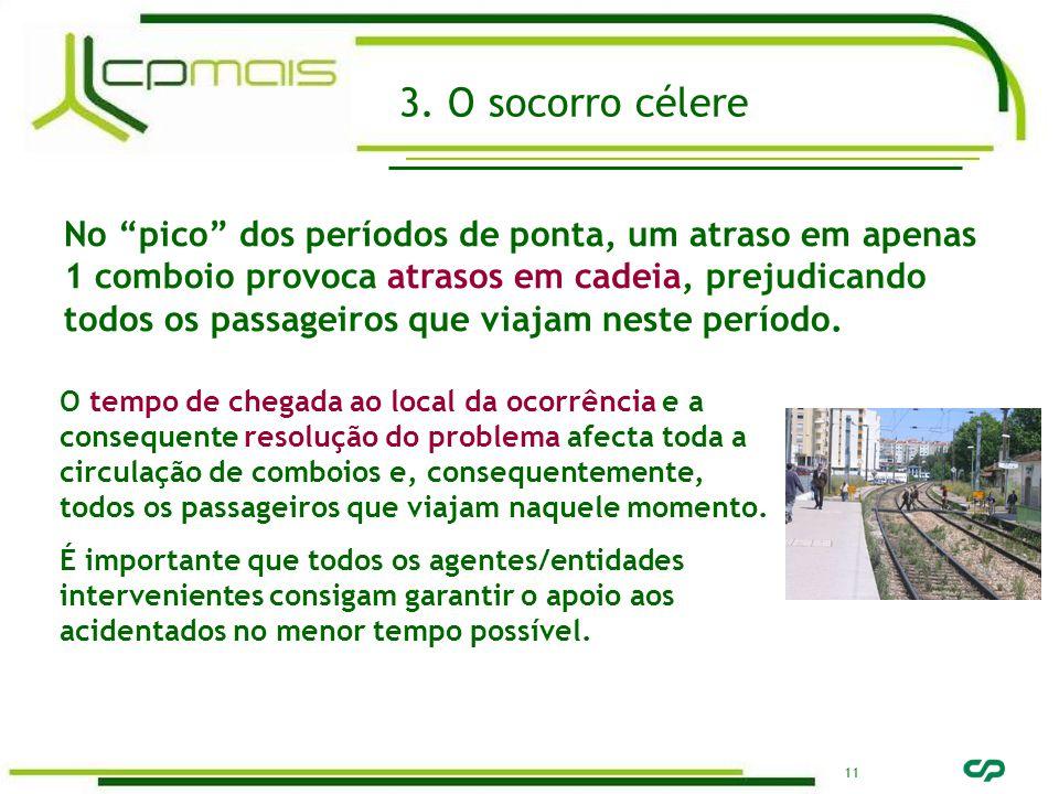 11 O tempo de chegada ao local da ocorrência e a consequente resolução do problema afecta toda a circulação de comboios e, consequentemente, todos os