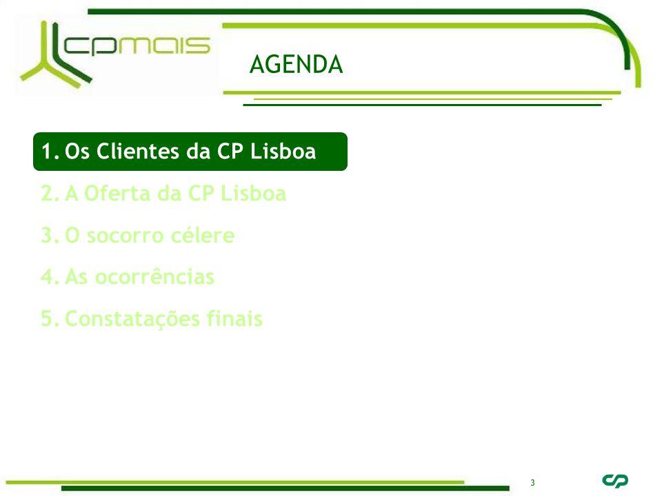 3 AGENDA 1.Os Clientes da CP Lisboa 2.A Oferta da CP Lisboa 3.O socorro célere 4.As ocorrências 5.Constatações finais