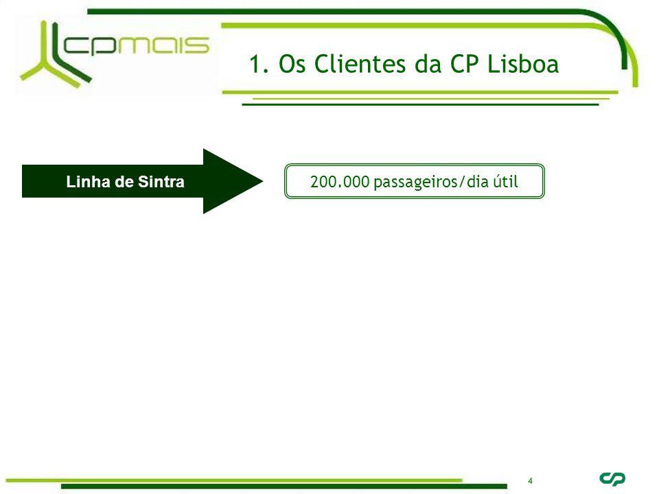 4 1. Os Clientes da CP Lisboa Linha de Sintra 200.000 passageiros/dia útil