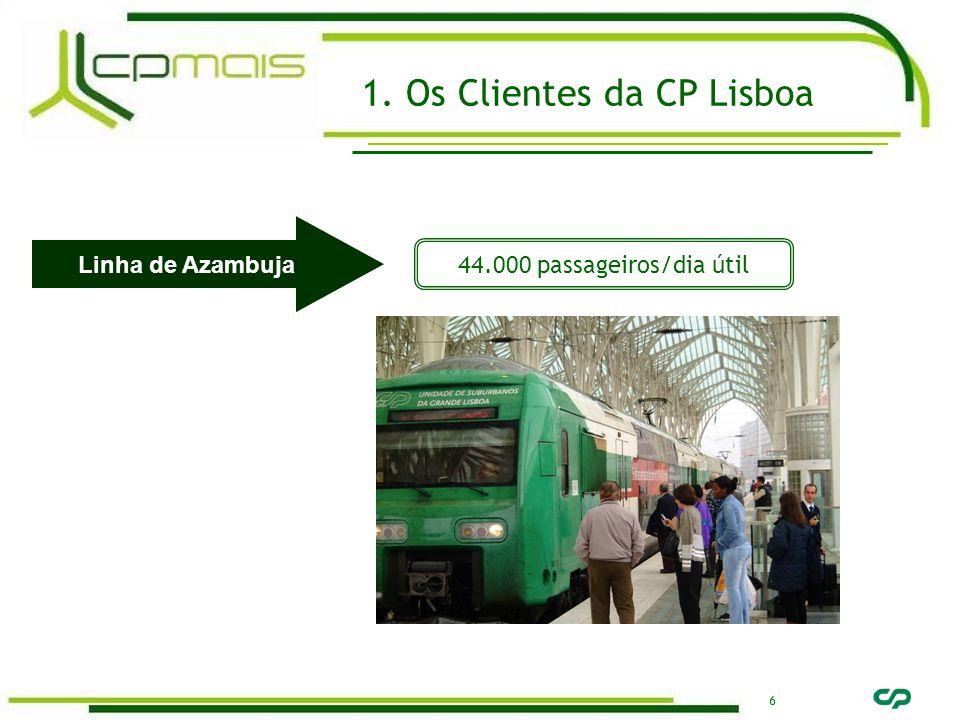 6 Linha de Azambuja 1. Os Clientes da CP Lisboa 44.000 passageiros/dia útil