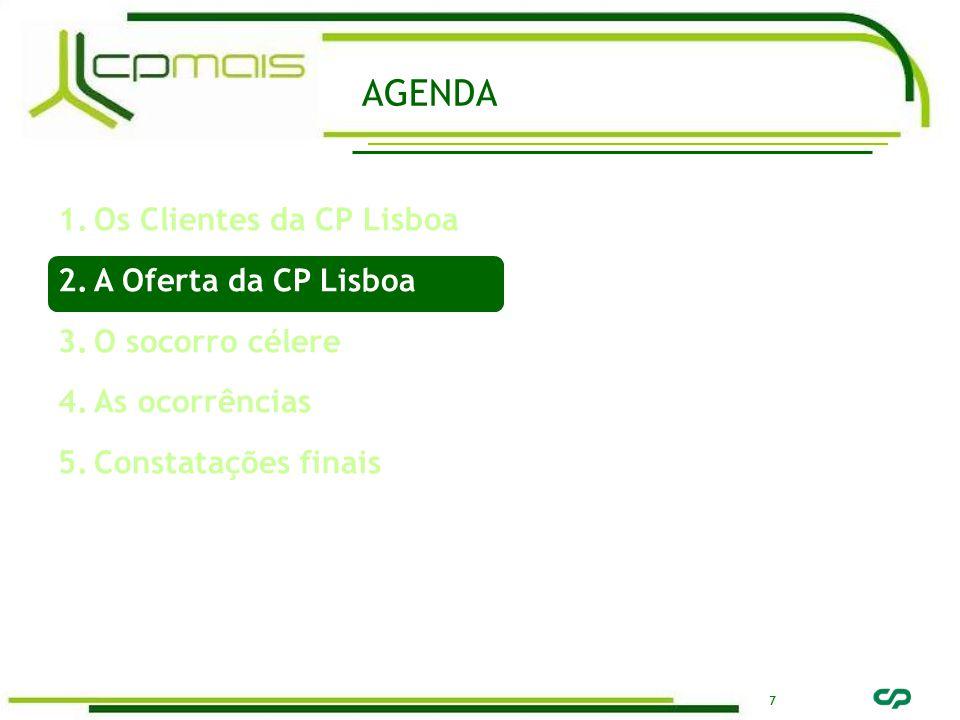 7 AGENDA 1.Os Clientes da CP Lisboa 2.A Oferta da CP Lisboa 3.O socorro célere 4.As ocorrências 5.Constatações finais
