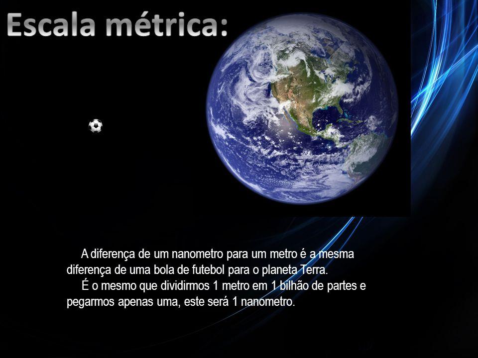 A diferença de um nanometro para um metro é a mesma diferença de uma bola de futebol para o planeta Terra. É o mesmo que dividirmos 1 metro em 1 bilhã