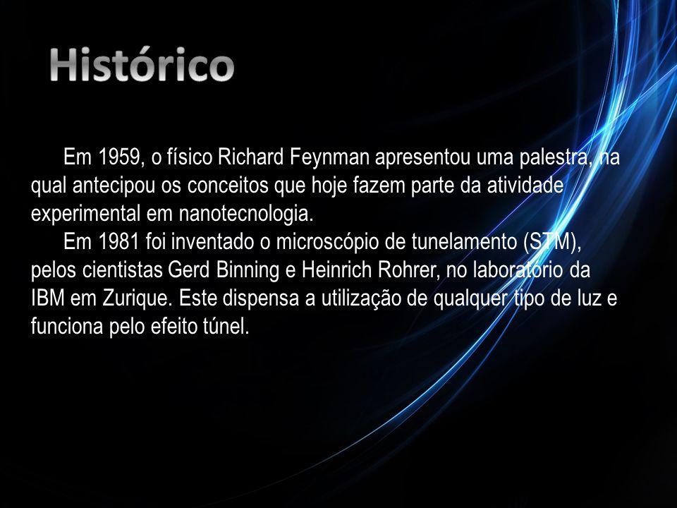 Em 1959, o físico Richard Feynman apresentou uma palestra, na qual antecipou os conceitos que hoje fazem parte da atividade experimental em nanotecnol