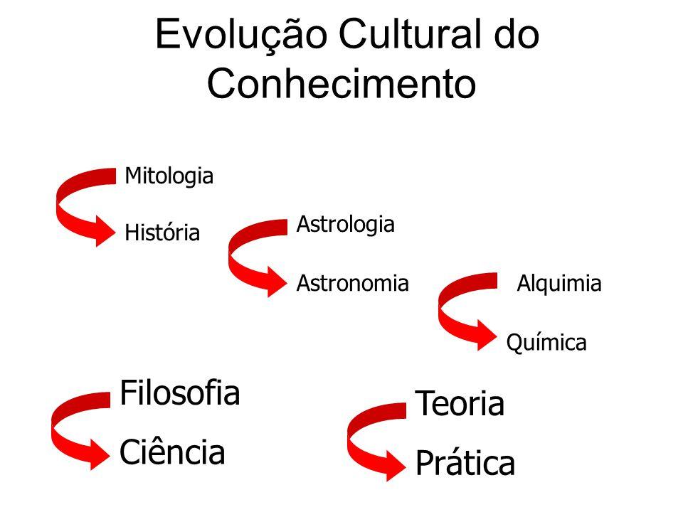 Mitologia História Alquimia Química Astrologia Astronomia Filosofia Ciência Evolução Cultural do Conhecimento Teoria Prática