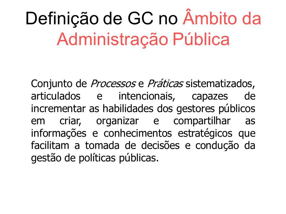 Definição de GC no Âmbito da Administração Pública Conjunto de Processos e Práticas sistematizados, articulados e intencionais, capazes de incrementar