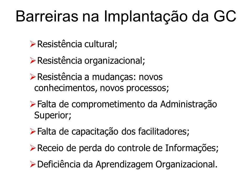 Barreiras na Implantação da GC  Resistência cultural;  Resistência organizacional;  Resistência a mudanças: novos conhecimentos, novos processos; 