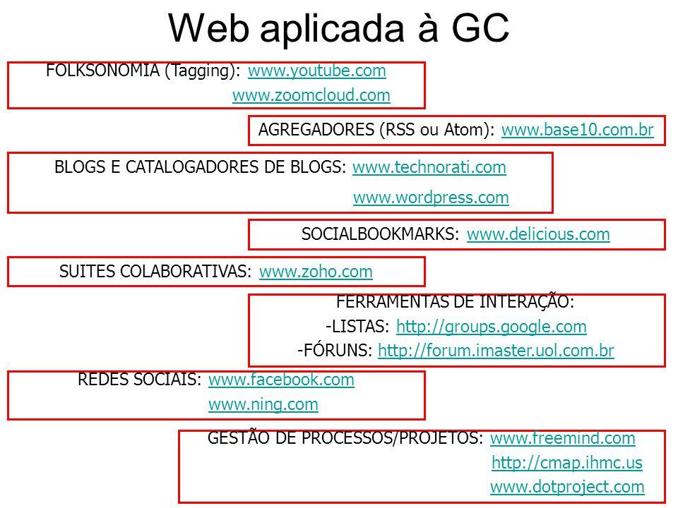 Web aplicada à GC FOLKSONOMIA (Tagging): www.youtube.comwww.youtube.com www.zoomcloud.com AGREGADORES (RSS ou Atom): www.base10.com.brwww.base10.com.b
