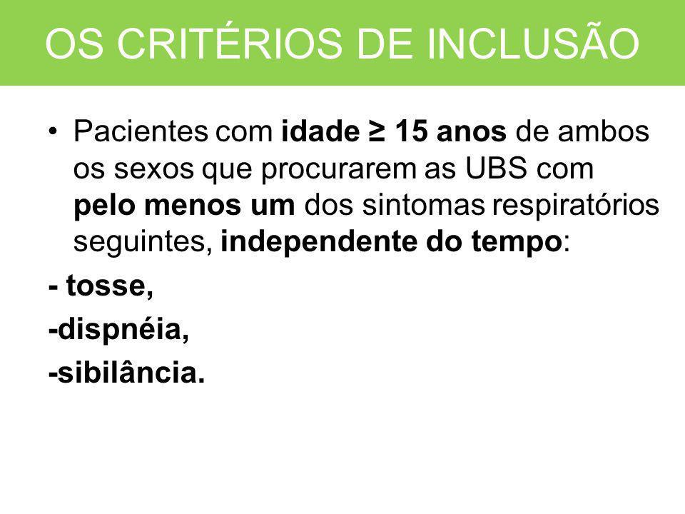 OS CRITÉRIOS DE INCLUSÃO Pacientes com idade ≥ 15 anos de ambos os sexos que procurarem as UBS com pelo menos um dos sintomas respiratórios seguintes,
