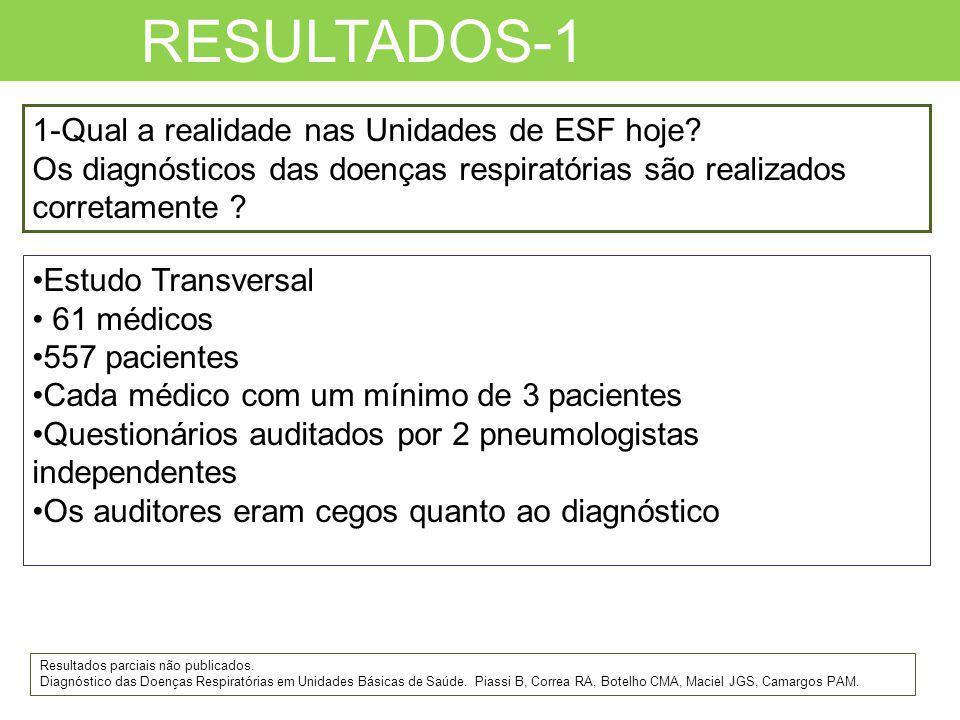 1-Qual a realidade nas Unidades de ESF hoje? Os diagnósticos das doenças respiratórias são realizados corretamente ? Estudo Transversal 61 médicos 557