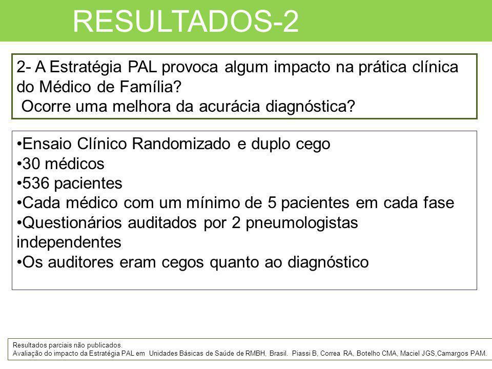 RESULTADOS-2 Resultados parciais não publicados. Avaliação do impacto da Estratégia PAL em Unidades Básicas de Saúde de RMBH, Brasil. Piassi B, Correa
