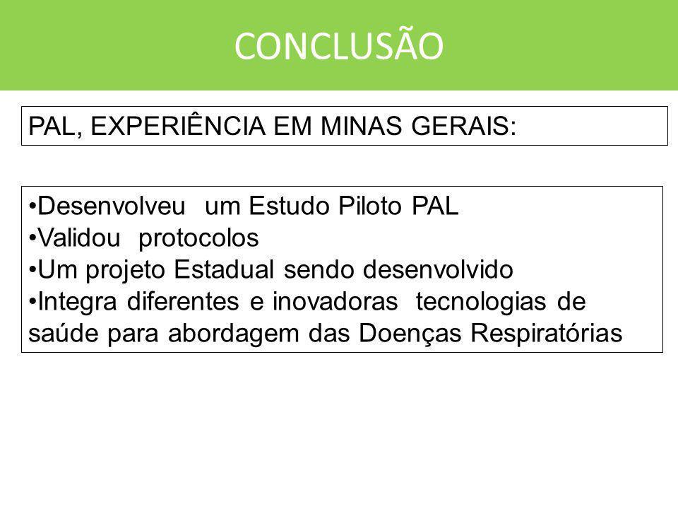 CONCLUSÃO Desenvolveu um Estudo Piloto PAL Validou protocolos Um projeto Estadual sendo desenvolvido Integra diferentes e inovadoras tecnologias de sa