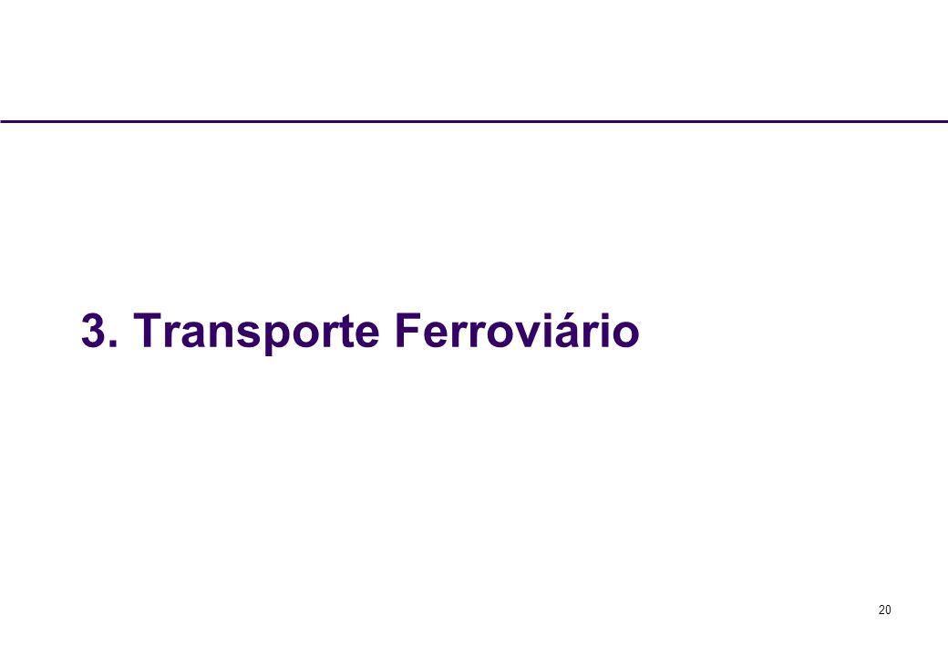 20 3. Transporte Ferroviário