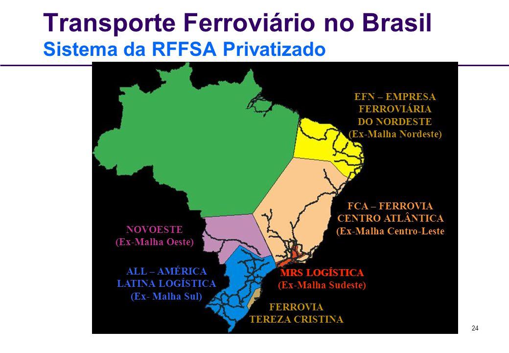 24 Transporte Ferroviário no Brasil Sistema da RFFSA Privatizado MRS LOGÍSTICA FERROVIA TEREZA CRISTINA MRS LOGÍSTICA (Ex-Malha Sudeste) EFN – EMPRESA