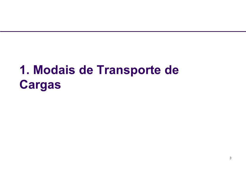 4 Considerações sobre Transportes Modais de Transporte Os modais de transporte são: Rodoviário Ferroviário Aquaviário Fluvial Marítimo Cabotagem Longo Curso Dutoviário Aéreo